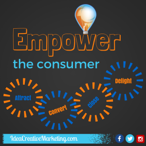 #empower your #consumer #ideacreative #marketing #inbound #b2b #b2c (1)